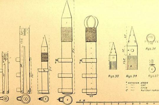rodzaje-rakiet-i-ich-glowic-rys-j-bem-768x417-kopia-120044